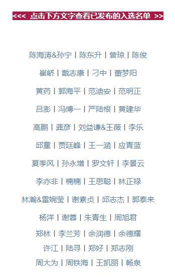 王凯丽喜登首届艺术互联网人气榜——2016年度非常人物 王凯丽kellywang最新动态 上海seo第2张